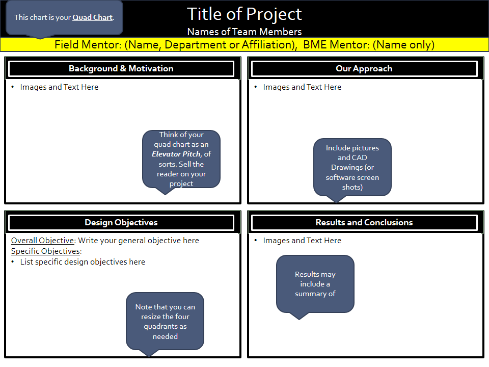 Powerpoint quad chart template