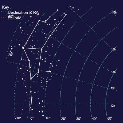 Constellations - Theatre Arts - UIowa Wiki